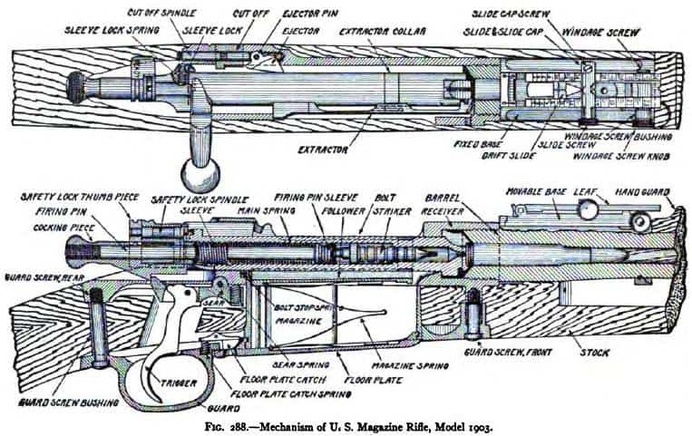 M903_rifle_mechanism.jpeg