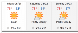 Weather in Albrightsville, PA for the weekend of 8/21-8/22