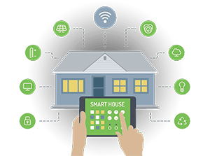 Home Automation Solution Mapping