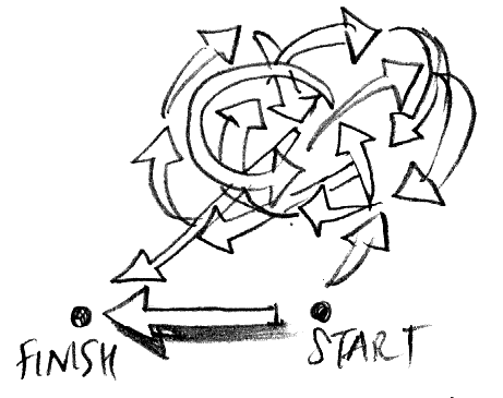 workflowcomplexity.png